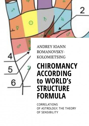 Chiromancy According to World's Structure Formula