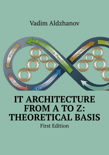 IT Architecture from A to Z: Theoretical basis
